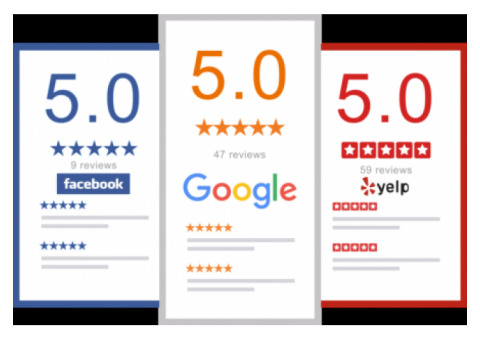 Collect, Monitor and Display Customer Reviews on Your Website