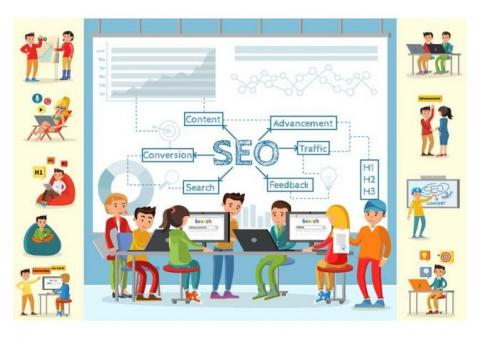 Business Lead Generation Services in India