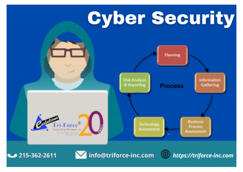 Cyber Security - We Provides Security to Connected Devices Against Theft
