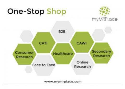 Exploring our Secondary market research services  -MyMrPlace